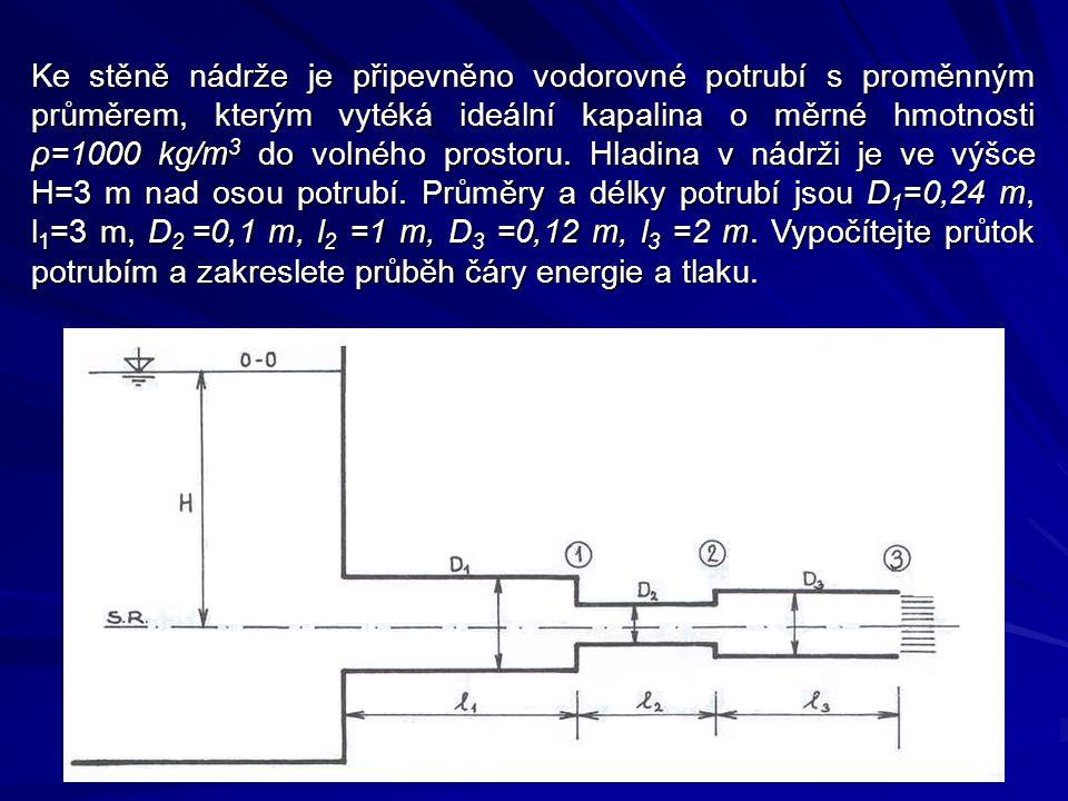 Ke stěně nádrže je připevněno vodorovné potrubí s proměnným průměrem, kterým vytéká ideální kapalina o měrné hmotnosti ρ=1000 kg/m 3 do volného prosto