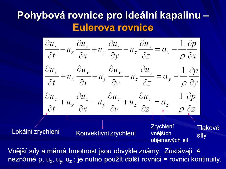 Pohybová rovnice pro skutečnou nestlačitelnou kapalinu – Navierova-Stokesova rovnice Navier – Stokesova rovnice vztažená na jednotku hmotnosti má tvar: Přistupují síly tření způsobené vazkostí Lokální zrychlení Konvektivní zrychlení Zrychlení vnějších objemových sil Tlakové síly