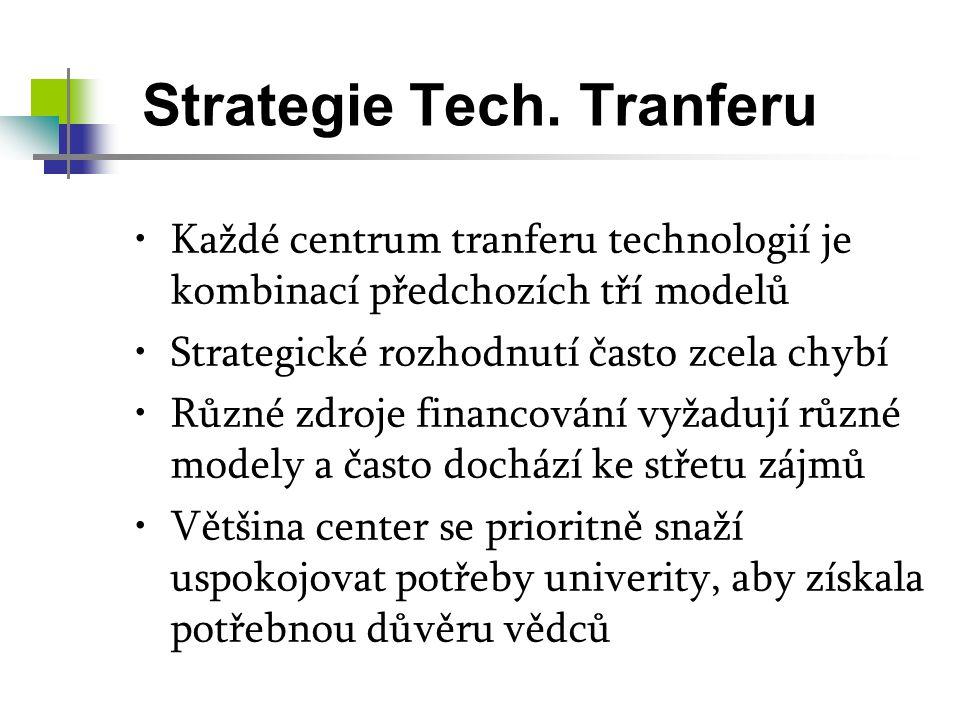 Strategie Tech.
