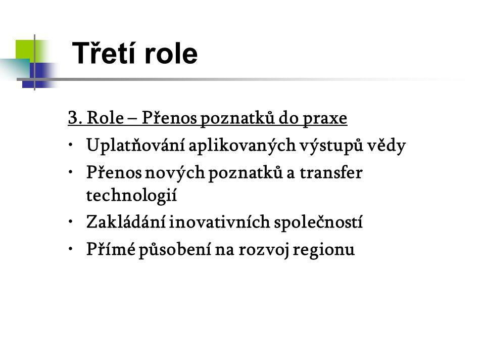 Třetí role 3.
