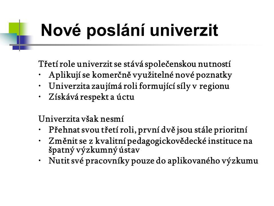 Nové poslání univerzit Třetí role univerzit se stává společenskou nutností Aplikují se komerčně využitelné nové poznatky Univerzita zaujímá roli formující síly v regionu Získává respekt a úctu Univerzita však nesmí Přehnat svou třetí roli, první dvě jsou stále prioritní Změnit se z kvalitní pedagogickovědecké instituce na špatný výzkumný ústav Nutit své pracovníky pouze do aplikovaného výzkumu
