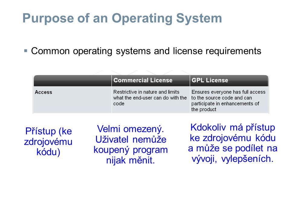 Purpose of an Operating System  Identify common operating systems and describe license requirements Cena Často velmi drahý v závislosti na využití (např.