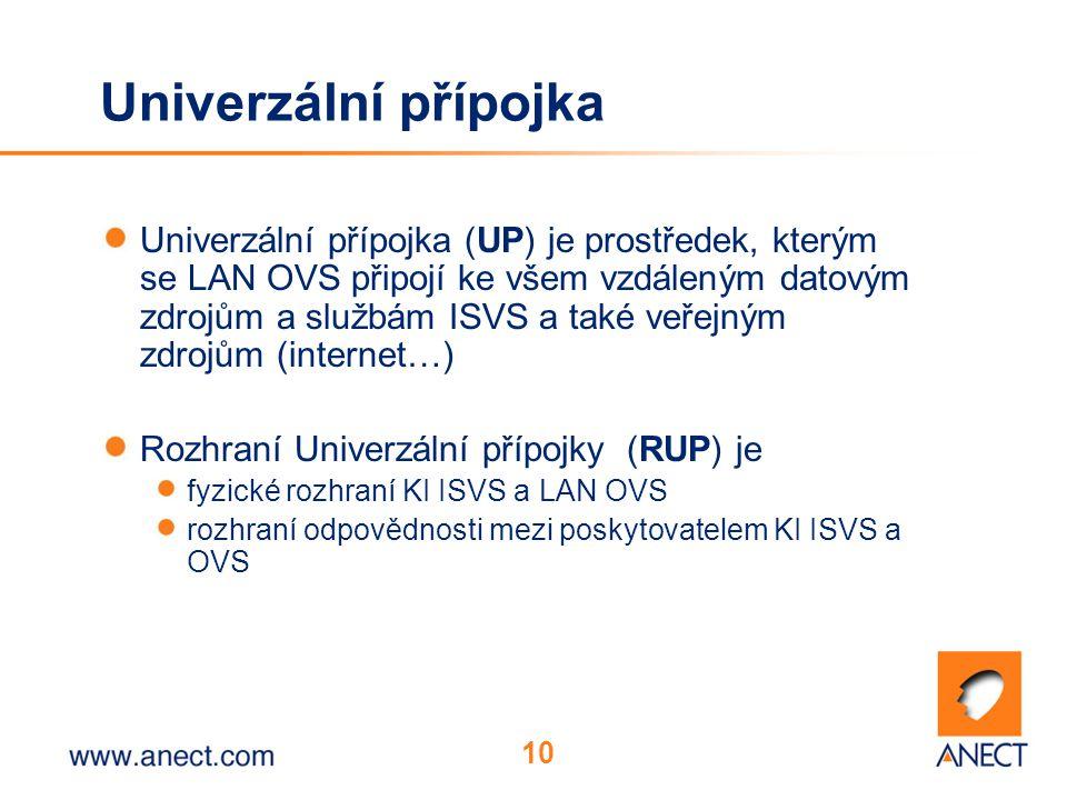 10 Univerzální přípojka Univerzální přípojka (UP) je prostředek, kterým se LAN OVS připojí ke všem vzdáleným datovým zdrojům a službám ISVS a také veřejným zdrojům (internet…) Rozhraní Univerzální přípojky (RUP) je fyzické rozhraní KI ISVS a LAN OVS rozhraní odpovědnosti mezi poskytovatelem KI ISVS a OVS