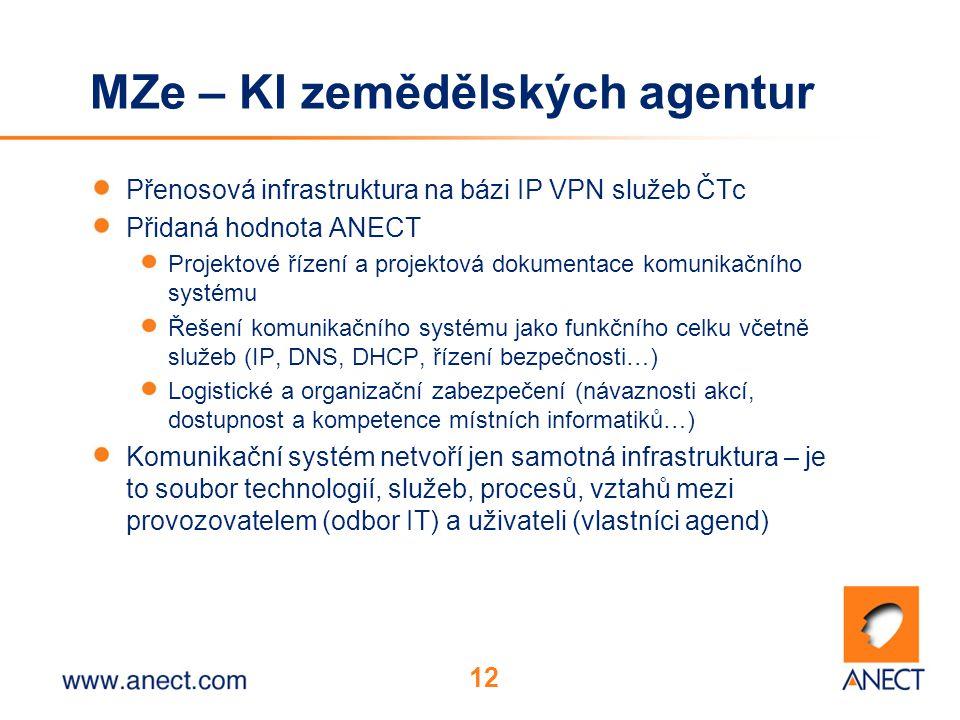 12 MZe – KI zemědělských agentur Přenosová infrastruktura na bázi IP VPN služeb ČTc Přidaná hodnota ANECT Projektové řízení a projektová dokumentace komunikačního systému Řešení komunikačního systému jako funkčního celku včetně služeb (IP, DNS, DHCP, řízení bezpečnosti…) Logistické a organizační zabezpečení (návaznosti akcí, dostupnost a kompetence místních informatiků…) Komunikační systém netvoří jen samotná infrastruktura – je to soubor technologií, služeb, procesů, vztahů mezi provozovatelem (odbor IT) a uživateli (vlastníci agend)