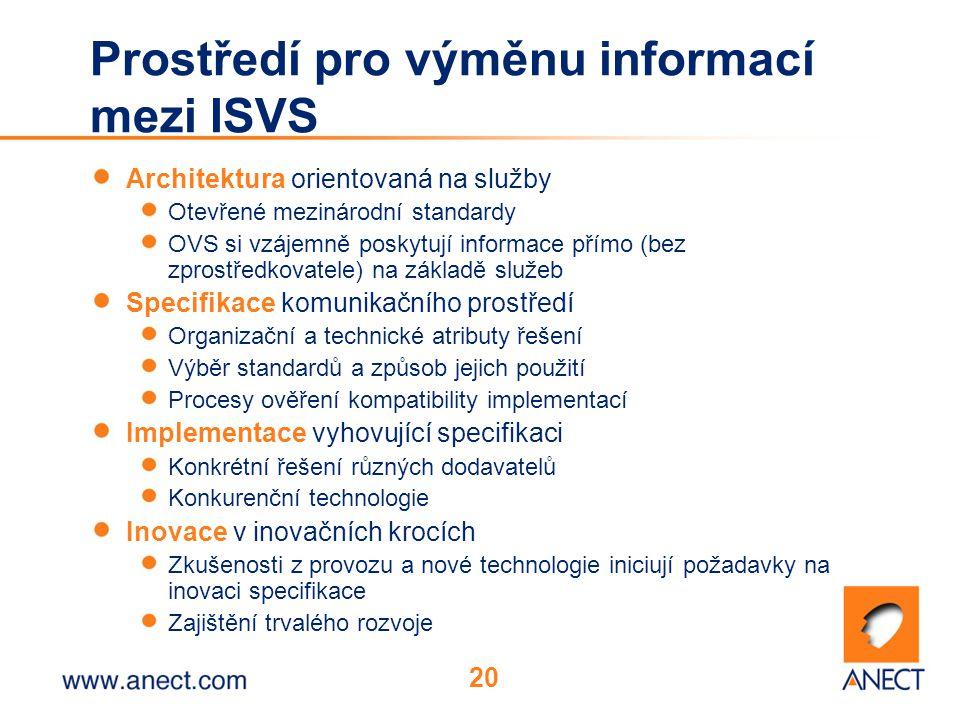 20 Prostředí pro výměnu informací mezi ISVS Architektura orientovaná na služby Otevřené mezinárodní standardy OVS si vzájemně poskytují informace přímo (bez zprostředkovatele) na základě služeb Specifikace komunikačního prostředí Organizační a technické atributy řešení Výběr standardů a způsob jejich použití Procesy ověření kompatibility implementací Implementace vyhovující specifikaci Konkrétní řešení různých dodavatelů Konkurenční technologie Inovace v inovačních krocích Zkušenosti z provozu a nové technologie iniciují požadavky na inovaci specifikace Zajištění trvalého rozvoje