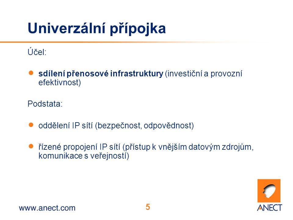 5 Univerzální přípojka Účel: sdílení přenosové infrastruktury (investiční a provozní efektivnost) Podstata: oddělení IP sítí (bezpečnost, odpovědnost) řízené propojení IP sítí (přístup k vnějším datovým zdrojům, komunikace s veřejností)