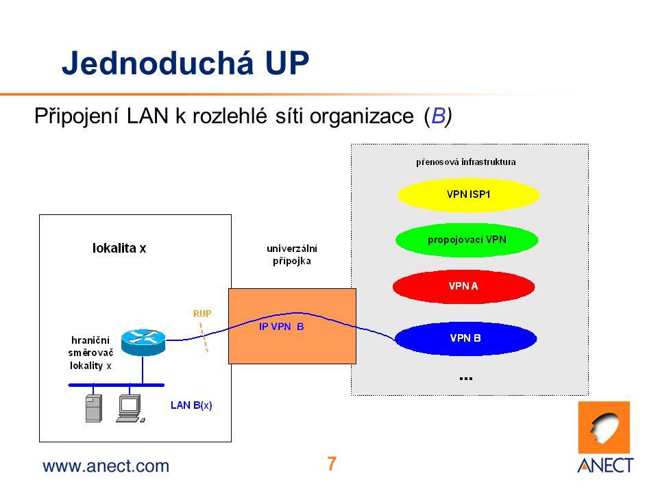 7 Jednoduchá UP Připojení LAN k rozlehlé síti organizace (B)