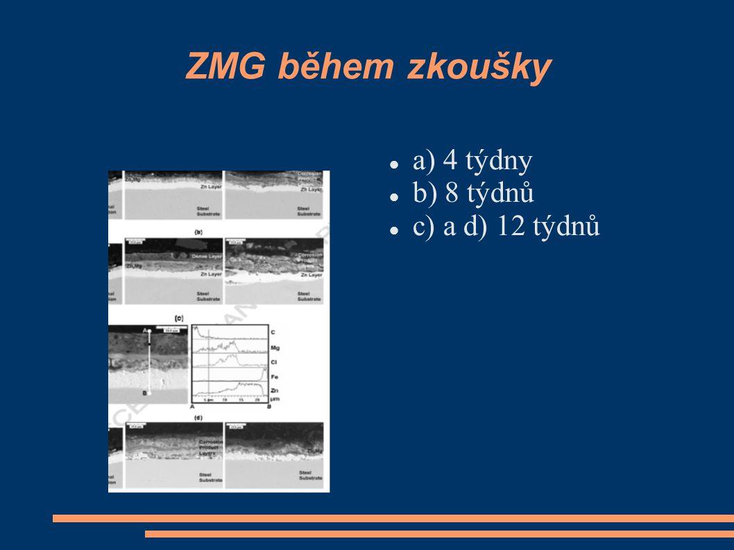 ZMG během zkoušky a) 4 týdny b) 8 týdnů c) a d) 12 týdnů