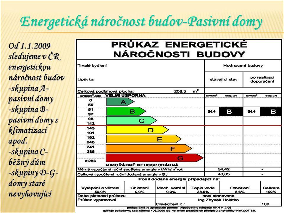 Energetická náročnost budov-Pasivní domy Od 1.1.2009 sledujeme v ČR energetickou náročnost budov -skupina A- pasivní domy -skupina B- pasivní domy s klimatizací apod.