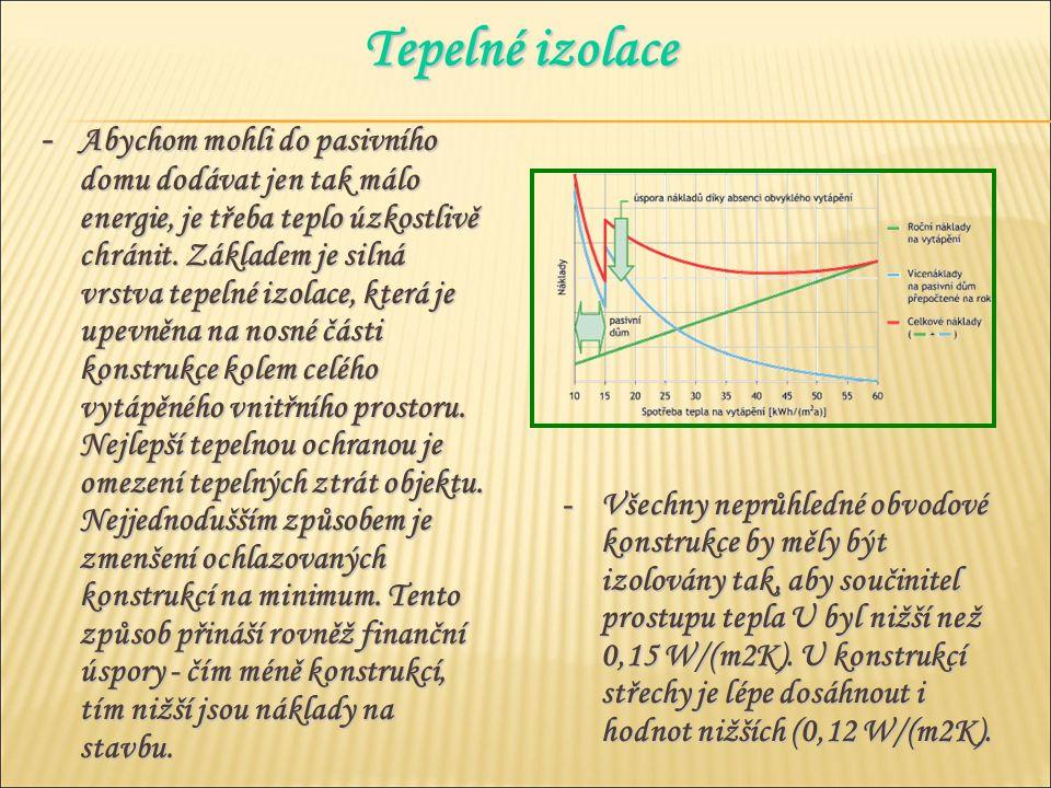 -Všechny neprůhledné obvodové konstrukce by měly být izolovány tak, aby součinitel prostupu tepla U byl nižší než 0,15 W/(m2K). U konstrukcí střechy j