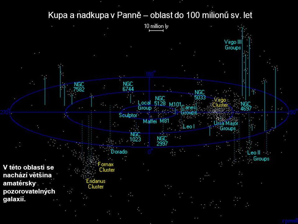 Kupa a nadkupa v Panně – oblast do 100 milionů sv. let V této oblasti se nachází většina amatérsky pozorovatelných galaxií.