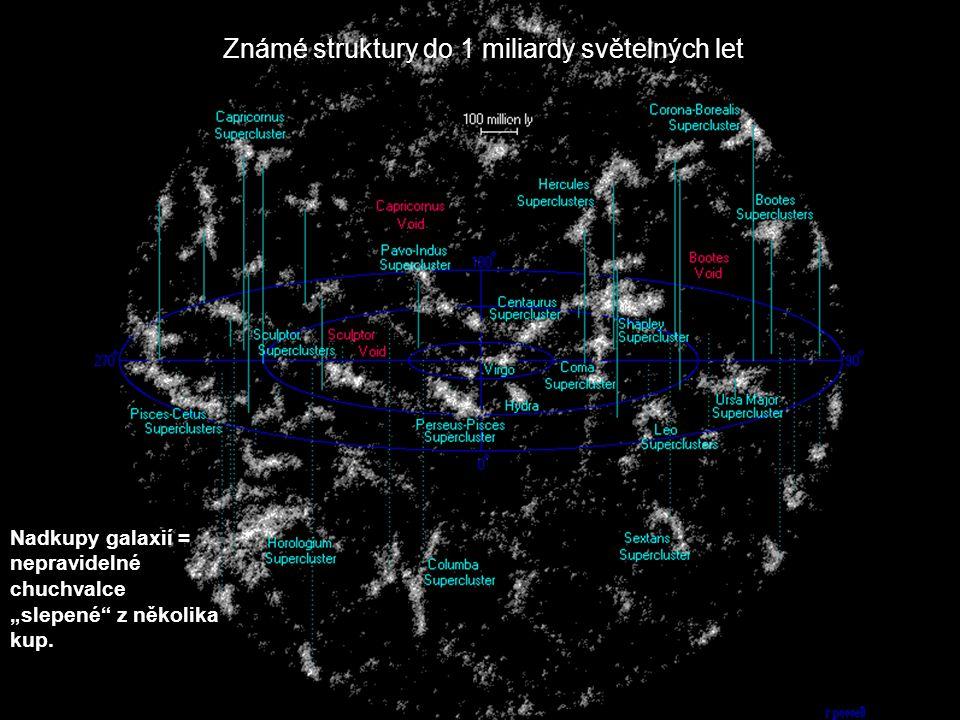 """Známé struktury do 1 miliardy světelných let Nadkupy galaxií = nepravidelné chuchvalce """"slepené"""" z několika kup."""