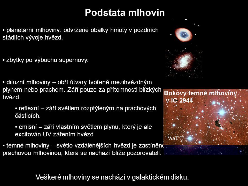 Podstata mlhovin planetární mlhoviny: odvržené obálky hmoty v pozdních stádiích vývoje hvězd. zbytky po výbuchu supernovy. difuzní mlhoviny – obří útv