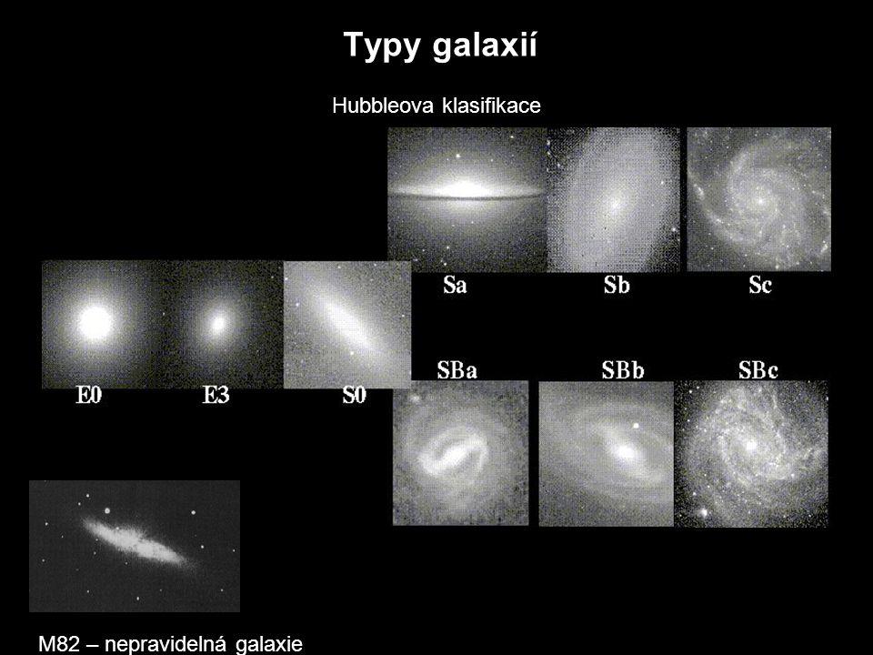 Typy galaxií Hubbleova klasifikace M82 – nepravidelná galaxie