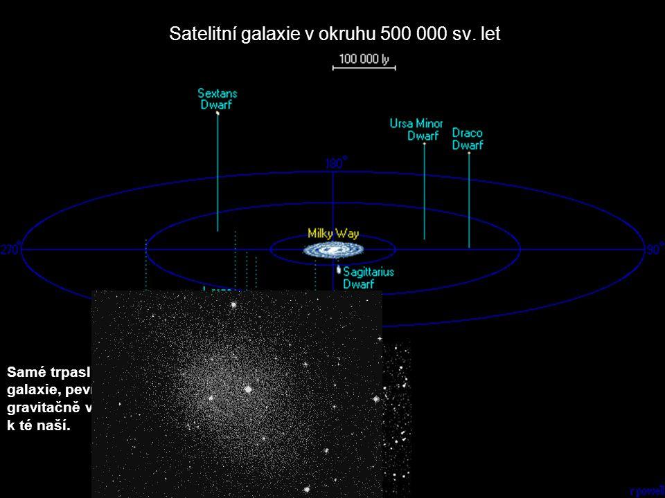 Satelitní galaxie v okruhu 500 000 sv. let Samé trpasličí galaxie, pevně gravitačně vázané k té naší.