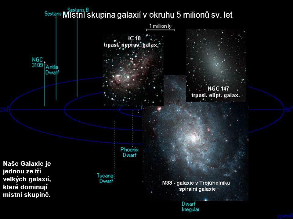 Místní skupina galaxií v okruhu 5 milionů sv. let Naše Galaxie je jednou ze tří velkých galaxií, které dominují místní skupině.