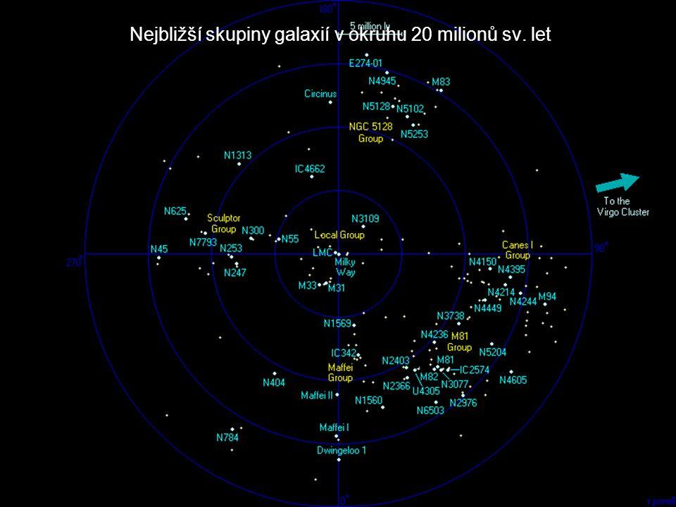 Nejbližší skupiny galaxií v okruhu 20 milionů sv. let