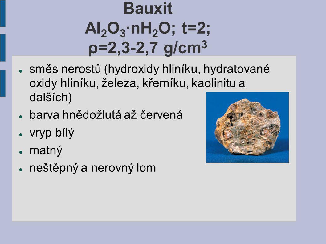 Bauxit Al 2 O 3 ·nH 2 O; t=2; ρ=2,3-2,7 g/cm 3 směs nerostů (hydroxidy hliníku, hydratované oxidy hliníku, železa, křemíku, kaolinitu a dalších) barva