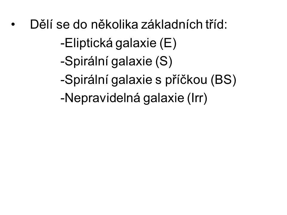 Eliptická galaxie Nemají spirální ramena, existují obrovské i trpasličí eliptické galaxie, nemají žádné strukturní detaily, hvězdy jsou v nich nesymetricky rozložené Obsahují starší hvězdy, červené obry a veleobry V současné době se v nich netvoří nové hvězdy protože se v nich nachází velmi málo mezihvězdného prachu a plynu