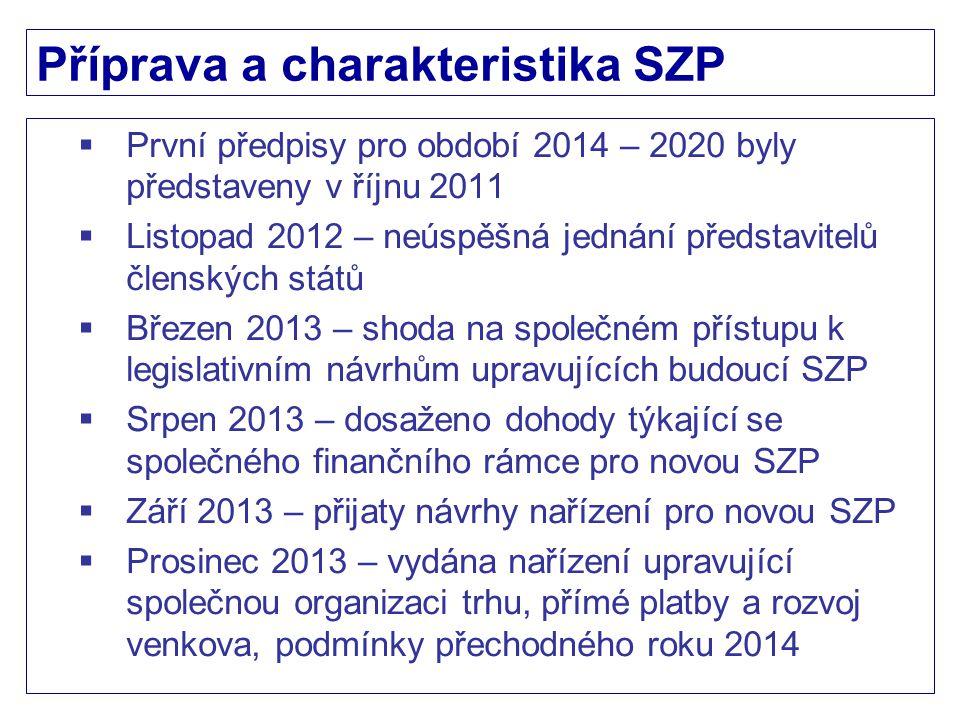 Platby na postupy příznivé pro K a ŽP Přepočet na VDJ dle NV (příloha č. 9):