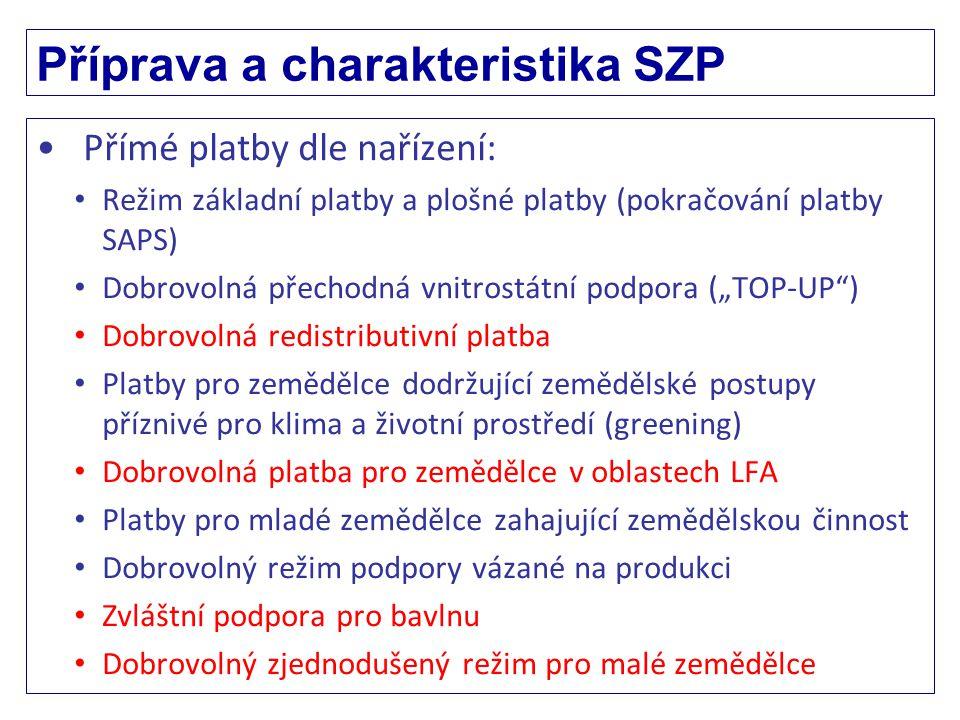Příprava a charakteristika SZP tis.EUR Finanční obálka874 484 Přesun do 2.