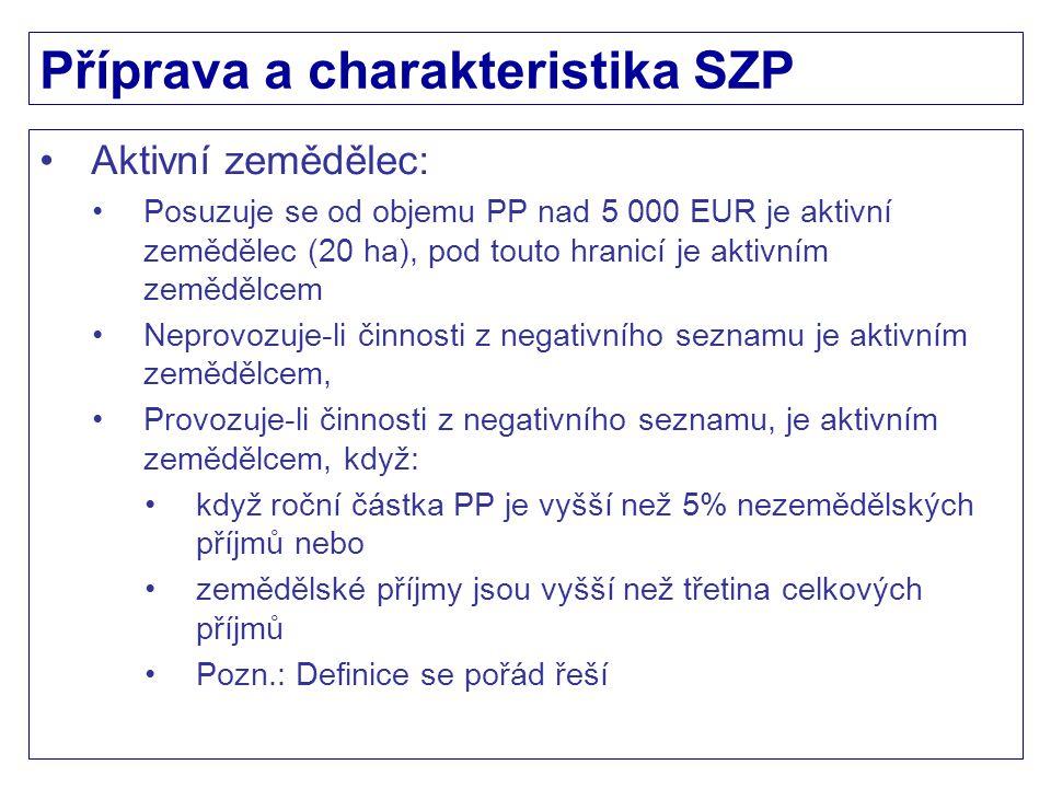 Platby na postupy příznivé pro K a ŽP Krajinné prvky dle evropského nařízení: Terasy Krajinné prvky: Živé ploty/zalesněné pásy o šířce max.