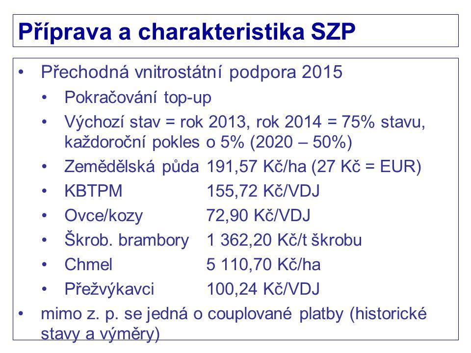 Platby na postupy příznivé pro K a ŽP Diverzifikace plodin 1.