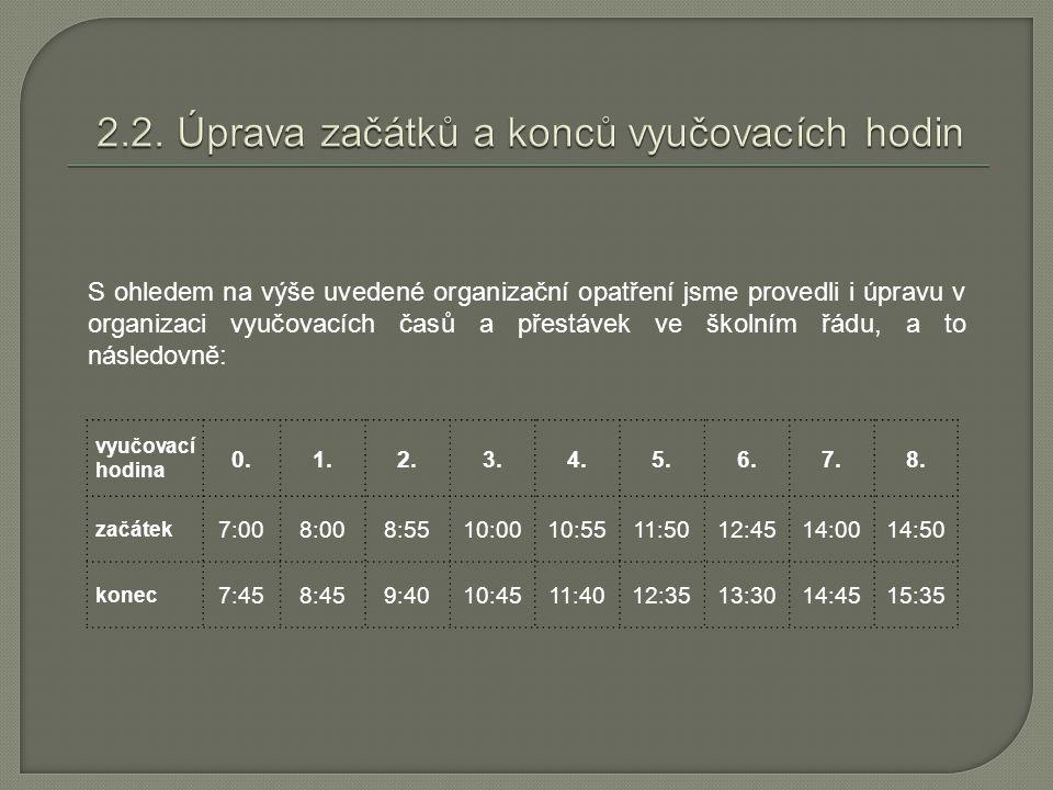  Metodický pokyn MŠMT Č.j.: 37 014/2005-25 ze dne 22.
