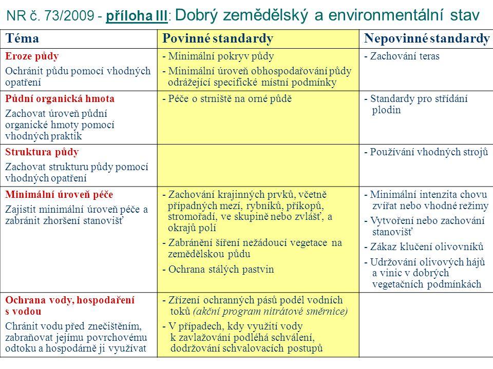 NR č. 73/2009 - příloha III: Dobrý zemědělský a environmentální stav TémaPovinné standardyNepovinné standardy Eroze půdy Ochránit půdu pomocí vhodných