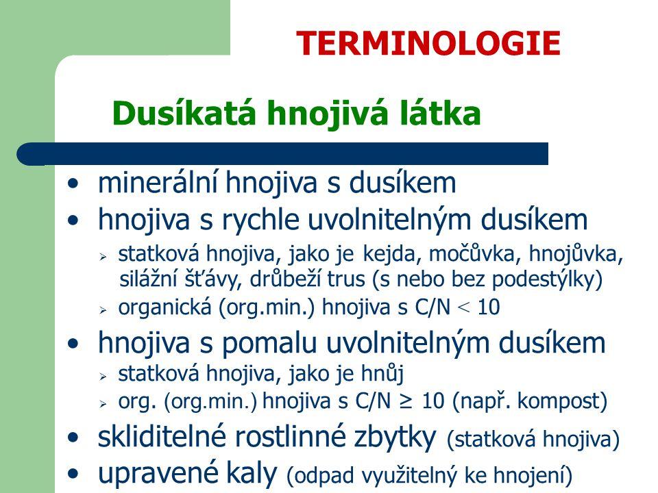 TERMINOLOGIE Dusíkatá hnojivá látka minerální hnojiva s dusíkem hnojiva s rychle uvolnitelným dusíkem  statková hnojiva, jako je kejda, močůvka, hnojůvka, silážní šťávy, drůbeží trus (s nebo bez podestýlky)  organická (org.min.) hnojiva s C/N < 10 hnojiva s pomalu uvolnitelným dusíkem  statková hnojiva, jako je hnůj  org.