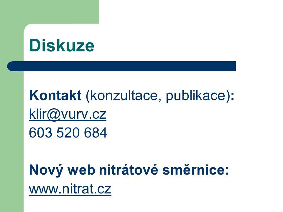 Diskuze Kontakt (konzultace, publikace): klir@vurv.cz 603 520 684 Nový web nitrátové směrnice: www.nitrat.cz