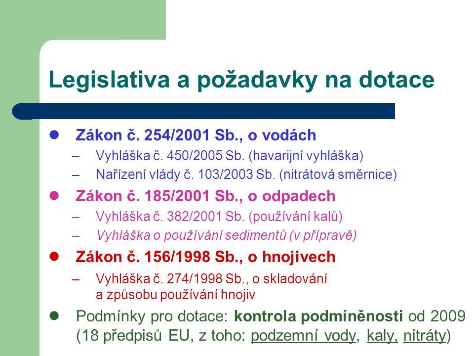 Legislativa a požadavky na dotace Zákon č. 254/2001 Sb., o vodách –Vyhláška č. 450/2005 Sb. (havarijní vyhláška) –Nařízení vlády č. 103/2003 Sb. (nitr