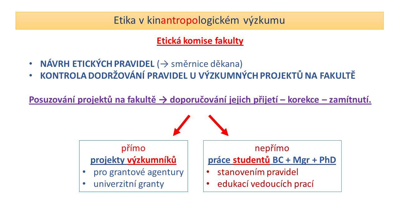 Etika v kinantropologickém výzkumu Etická komise fakulty nepřímo práce studentů BC + Mgr + PhD stanovením pravidel edukací vedoucích prací NÁVRH ETICK
