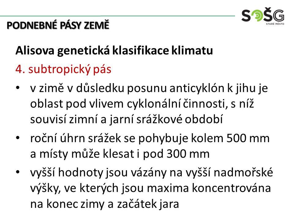 PODNEBNÉ PÁSY ZEMĚ Alisova genetická klasifikace klimatu 4.