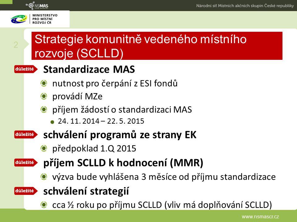 Strategie komunitně vedeného místního rozvoje (SCLLD) Standardizace MAS nutnost pro čerpání z ESI fondů provádí MZe příjem žádostí o standardizaci MAS 24.