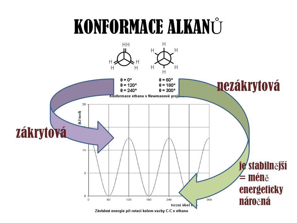 KONFORMACE ALKAN Ů zákrytová nezákrytová je stabiln ě jší = mén ě energeticky náro č ná