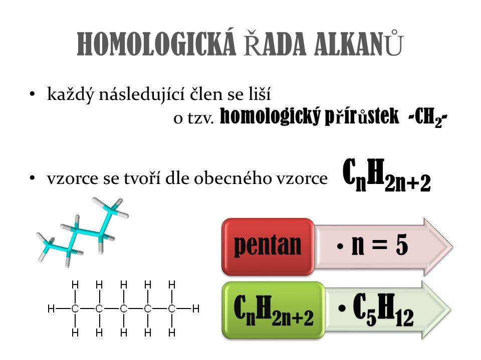 HOMOLOGICKÁ Ř ADA ALKAN Ů každý následující člen se liší o tzv. homologický p ř ír ů stek -CH 2 - vzorce se tvoří dle obecného vzorce C n H 2n+2 n = 5