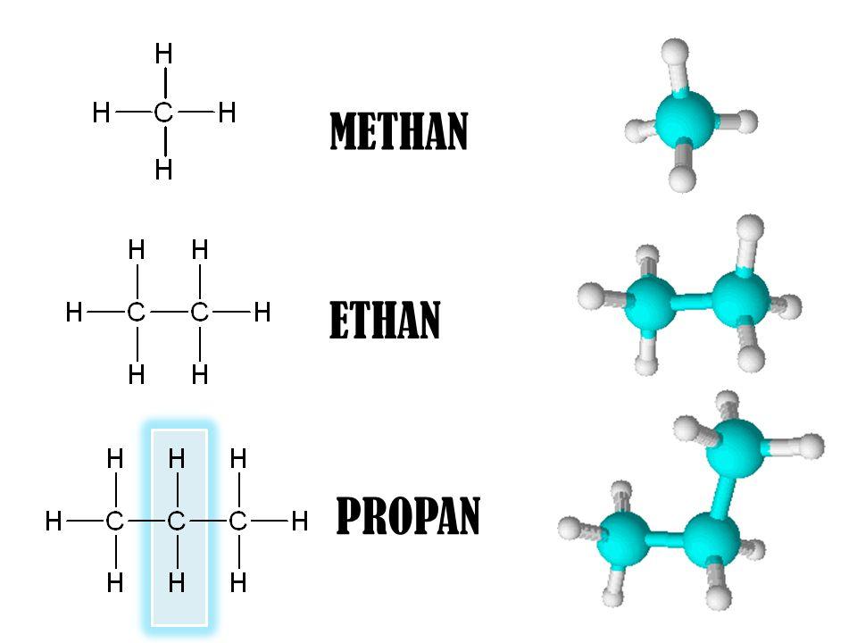 METHAN ETHAN PROPAN