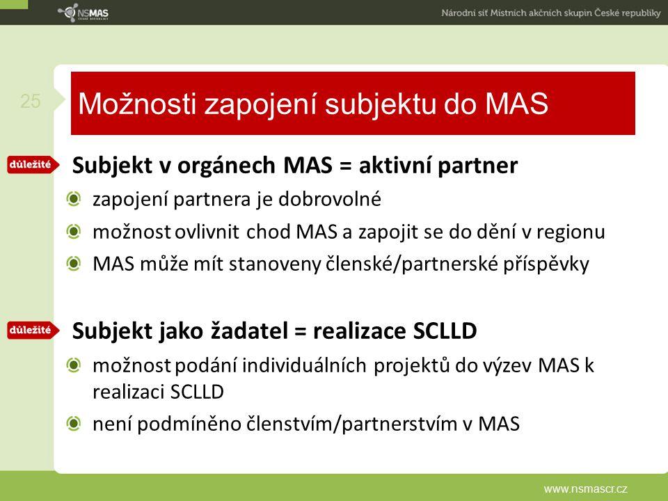Možnosti zapojení subjektu do MAS Subjekt v orgánech MAS = aktivní partner zapojení partnera je dobrovolné možnost ovlivnit chod MAS a zapojit se do d