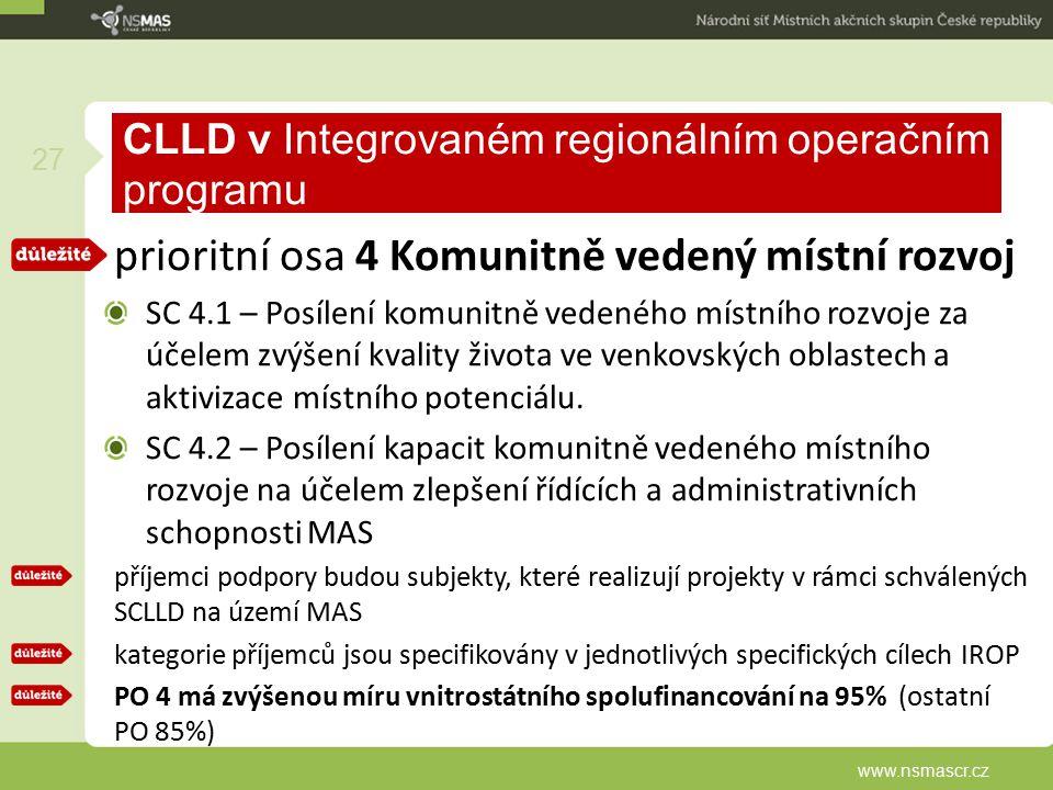 CLLD v Integrovaném regionálním operačním programu prioritní osa 4 Komunitně vedený místní rozvoj SC 4.1 – Posílení komunitně vedeného místního rozvoj
