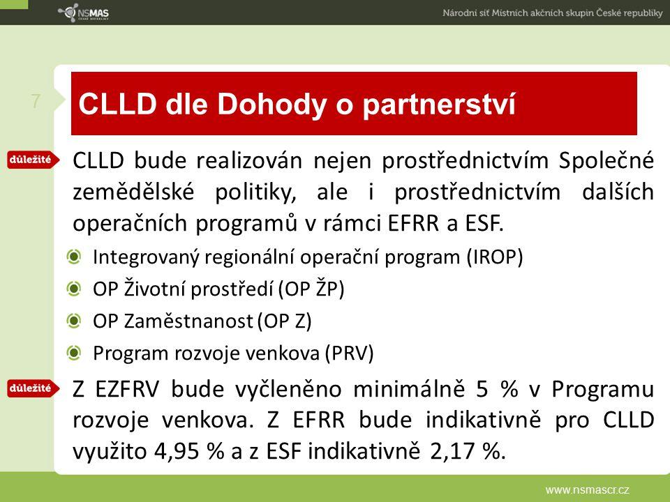 CLLD v IROP podpořeny SC IROP (dle verze OP z 15.12.2014) 1.2 Zvýšení podílu udržitelných forem dopravy 2.1 Zvýšení kvality a dostupnosti služeb vedoucí k sociální inkluzi 2.2 Vznik nových a rozvoj existujících podnikatelských aktivit v oblasti sociálního podnikání 2.3 Rozvoj infrastruktury pro poskytování zdravotnických služeb a péče o zdraví 2.4 Zvýšení kvality a dostupnosti infrastruktury pro vzdělávání a celoživotní učení 3.1 Zefektivnění prezentace, posílení ochrany a rozvoje kulturního a přírodního dědictví 3.3 Podpora pořizování a uplatňování dokumentů územního rozvoje (nově) www.nsmascr.cz 28