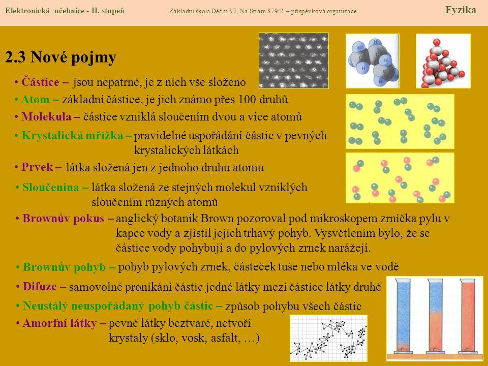 2.3 Nové pojmy Elektronická učebnice - II. stupeň Základní škola Děčín VI, Na Stráni 879/2 – příspěvková organizace Fyzika Částice –jsou nepatrné, je