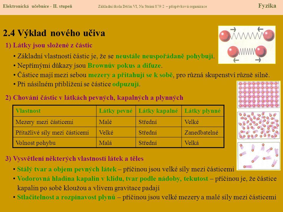 2.4 Výklad nového učiva Elektronická učebnice - II. stupeň Základní škola Děčín VI, Na Stráni 879/2 – příspěvková organizace Fyzika 1) Látky jsou slož