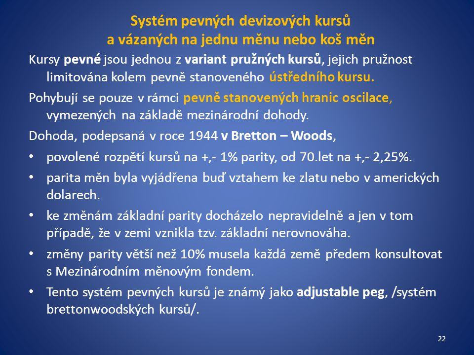 Systém pevných devizových kursů a vázaných na jednu měnu nebo koš měn Kursy pevné jsou jednou z variant pružných kursů, jejich pružnost limitována kolem pevně stanoveného ústředního kursu.