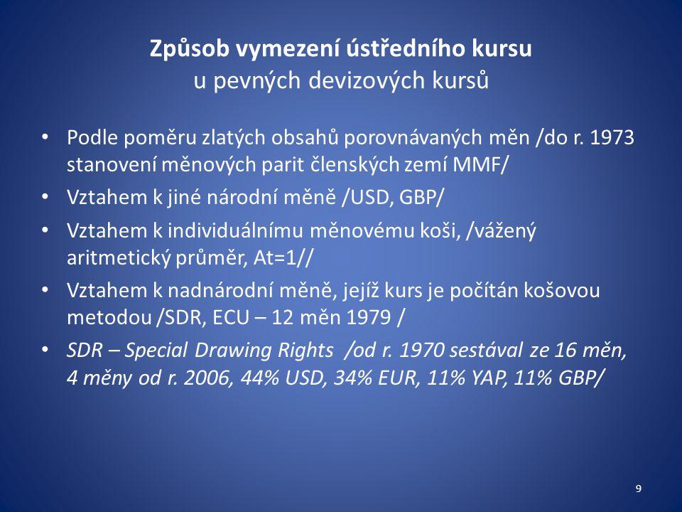 Reformy MMF 2008.V oblasti reformy kvót Rada guvernérů přijala dne 28.4.2008 Rezoluci č.