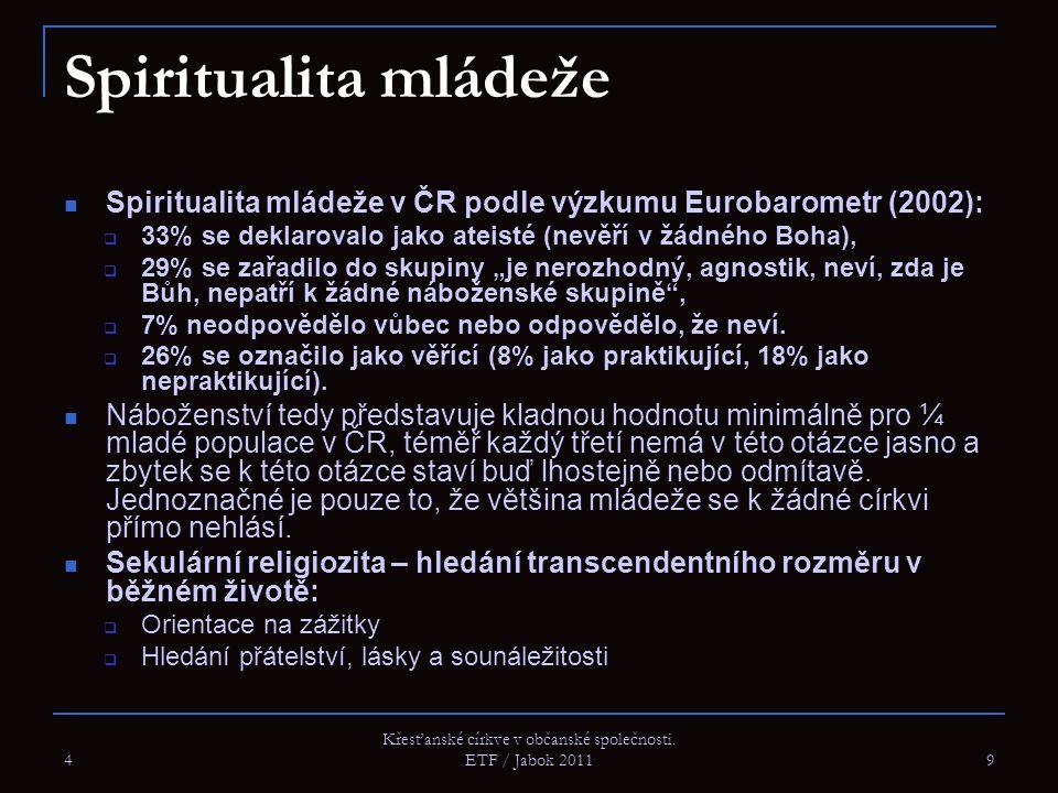 Spiritualita mládeže Spiritualita mládeže v ČR podle výzkumu Eurobarometr (2002):  33% se deklarovalo jako ateisté (nevěří v žádného Boha),  29% se