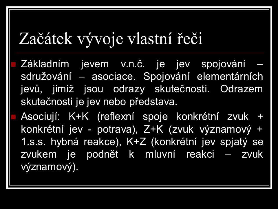 Začátek vývoje vlastní řeči Základním jevem v.n.č.