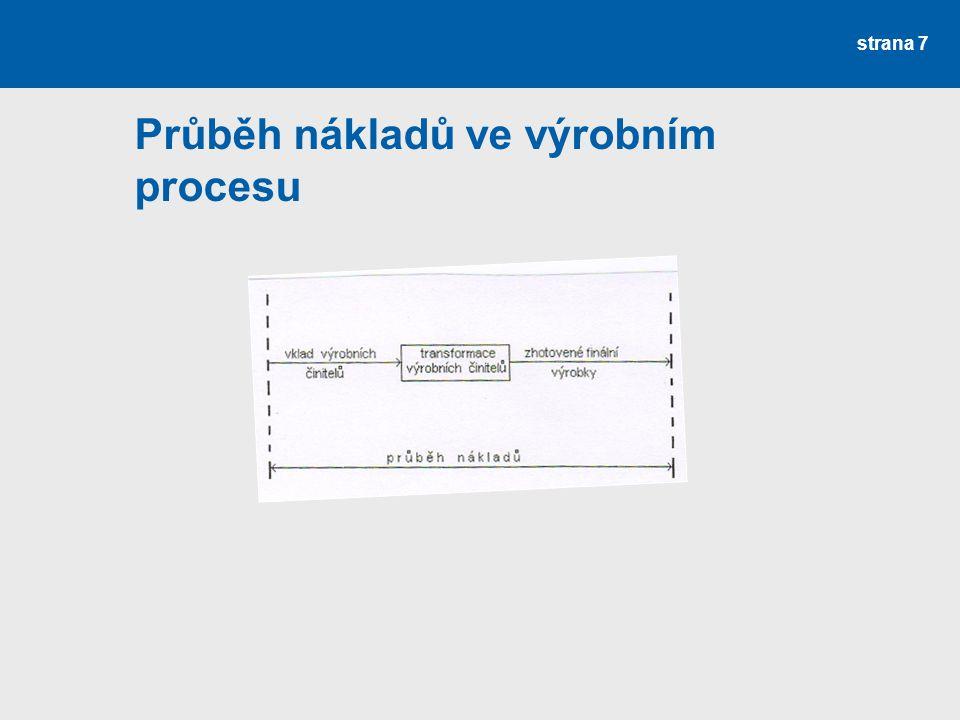 Průběh nákladů ve výrobním procesu strana 7