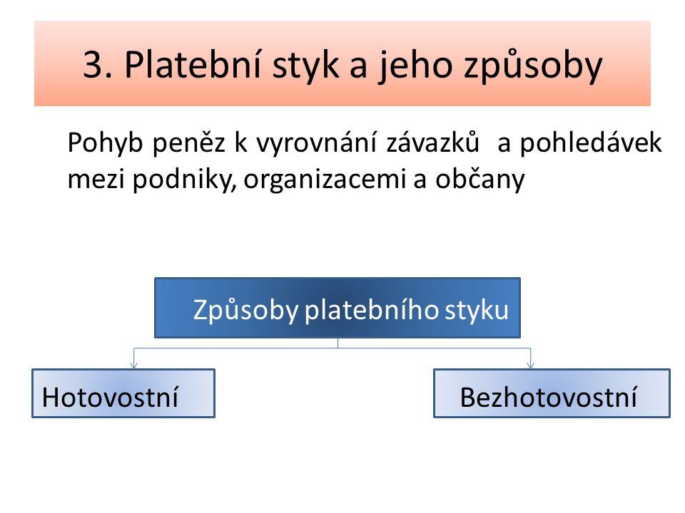 Hotovostní platební styk Prostřednictvím hotových peněz (bankovek a mincí) Použití: Mezi občany navzájem (hotovostní půjčky) Mezi podniky a občany (výplata mezd) Mezi občany a organizacemi (výběr peněz z BÚ, složení peněz na BÚ, posílání peněz poštou) Mezi podnikateli (do Kč 10 000,-) peníze Dodavatel Odběratel (prodávající)(kupující) zboží, služba