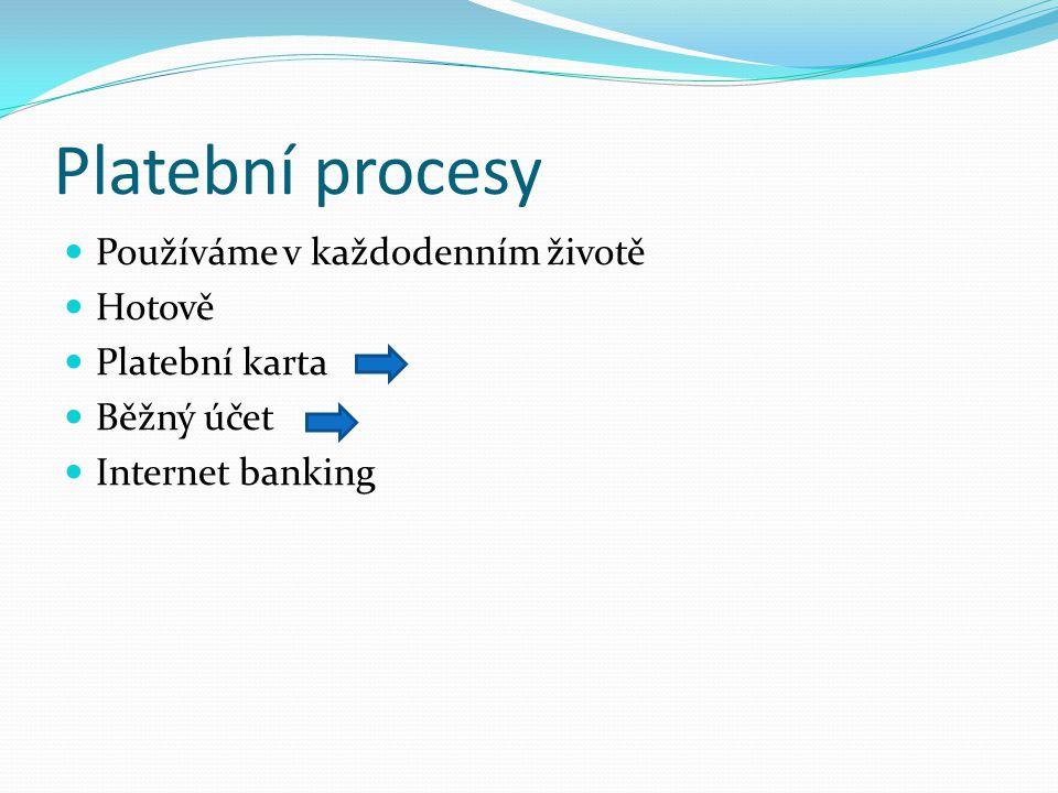 Platební procesy Používáme v každodenním životě Hotově Platební karta Běžný účet Internet banking